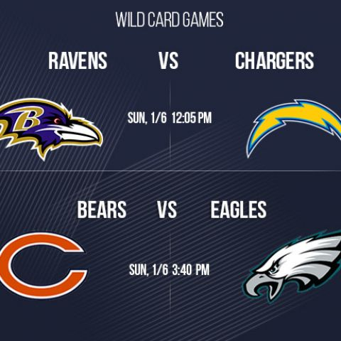 2019 NFL Wild Card Games Odds and Game Previews, Sunday January 6