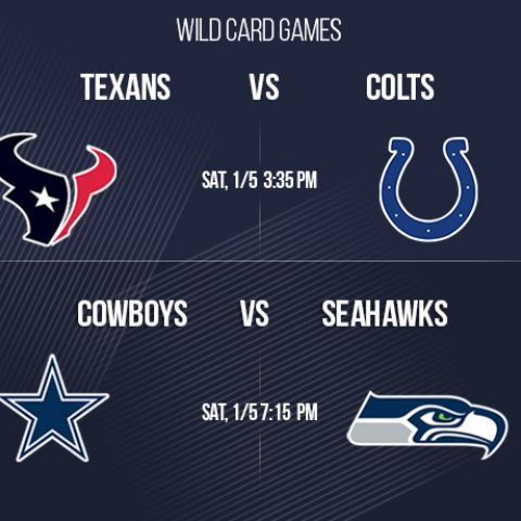 2019 NFL Wild Card Games Odds and Game Previews, Saturday January 5